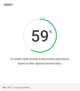 Personalize experiences